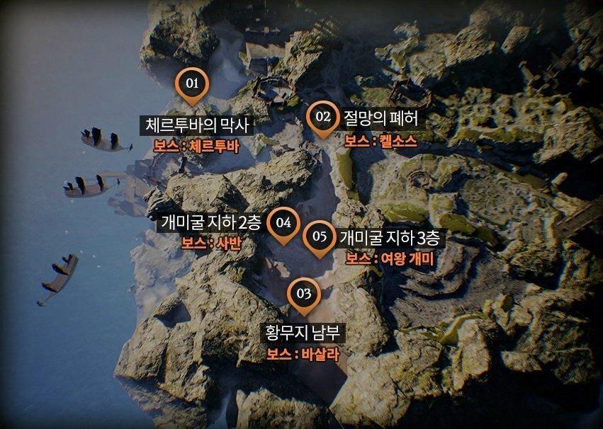 리니지2M 글루디오영지 필드 보스 위지 정보