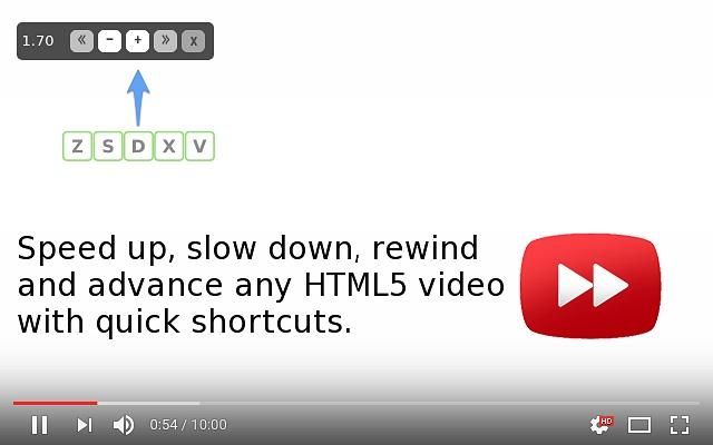 영상 재생 속도를 1.5배 빠르게 Video Speed Controller