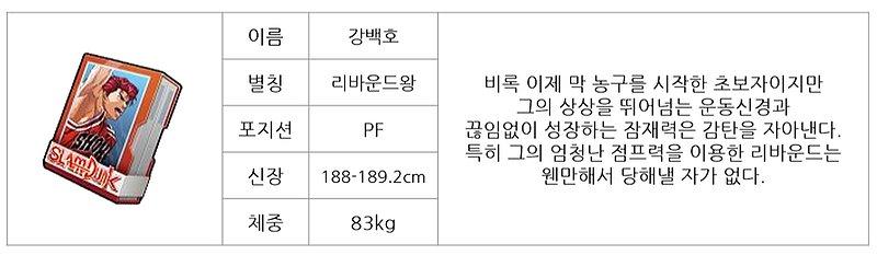 슬램덩크 모바일 강백호