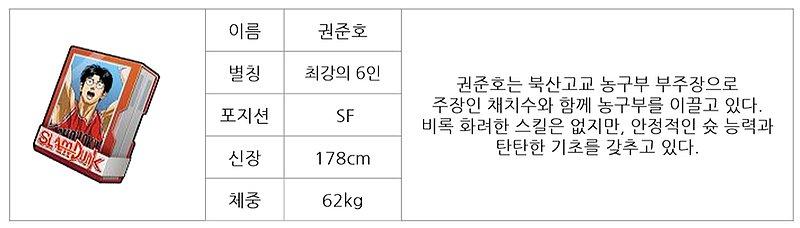 슬램덩크 모바일 권준호