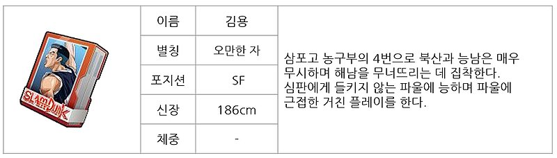 슬램덩크 모바일 김용