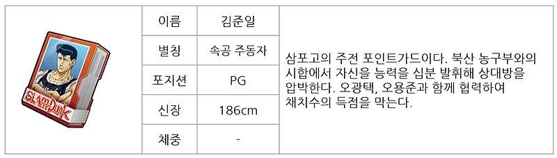 슬램덩크 모바일 김준일