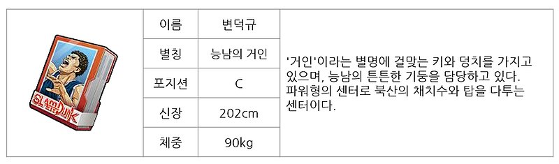 슬램덩크 모바일 변덕규