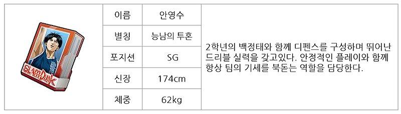 슬램덩크 모바일 안영수