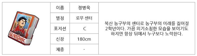 슬램덩크 모바일 정병욱