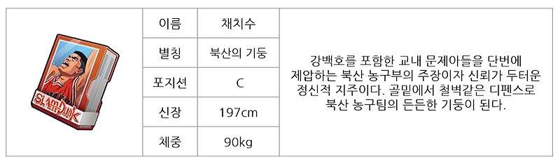 슬램덩크 모바일 채치수