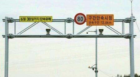 고속도로 구간단속 원리와 속도위반 시 단속규정