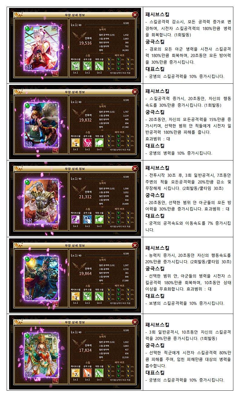 삼국지난무 궁병 SR장수 스킬_1