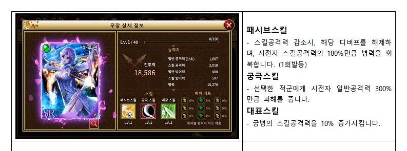 삼국지난무 궁병 SR장수 스킬_2