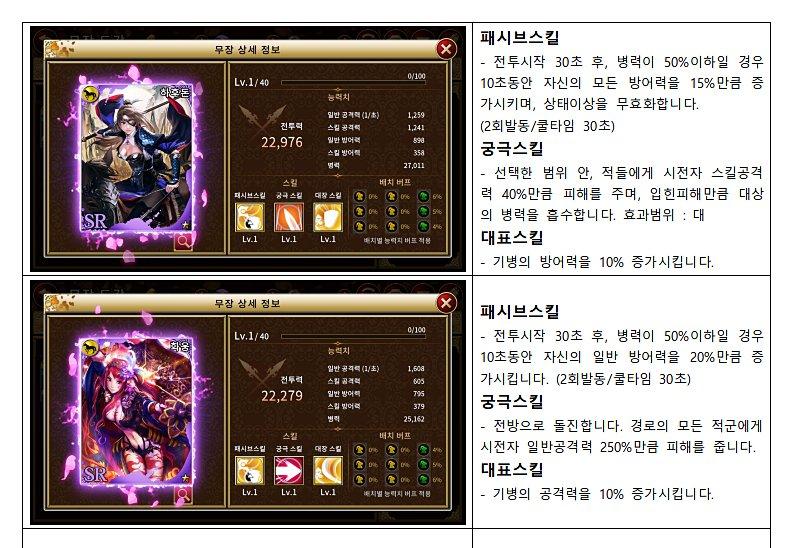삼국지난무 기병 SR장수 스킬_2
