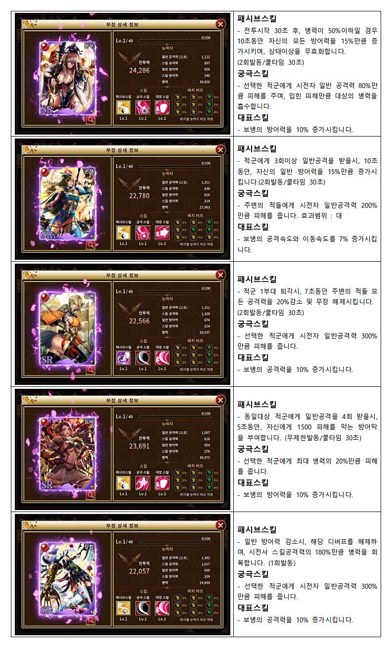 삼국지난무 보병 SR장수 스킬_1