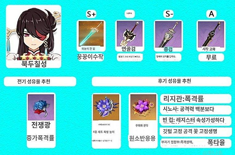 원신 북두 성유물 및 무기 추천_1